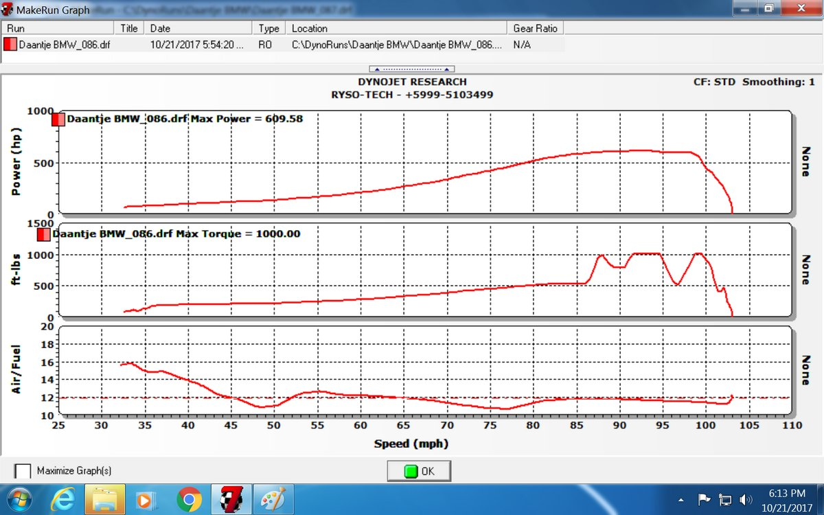 1989 Green BMW 318i 4 drs sedan Dyno Graph
