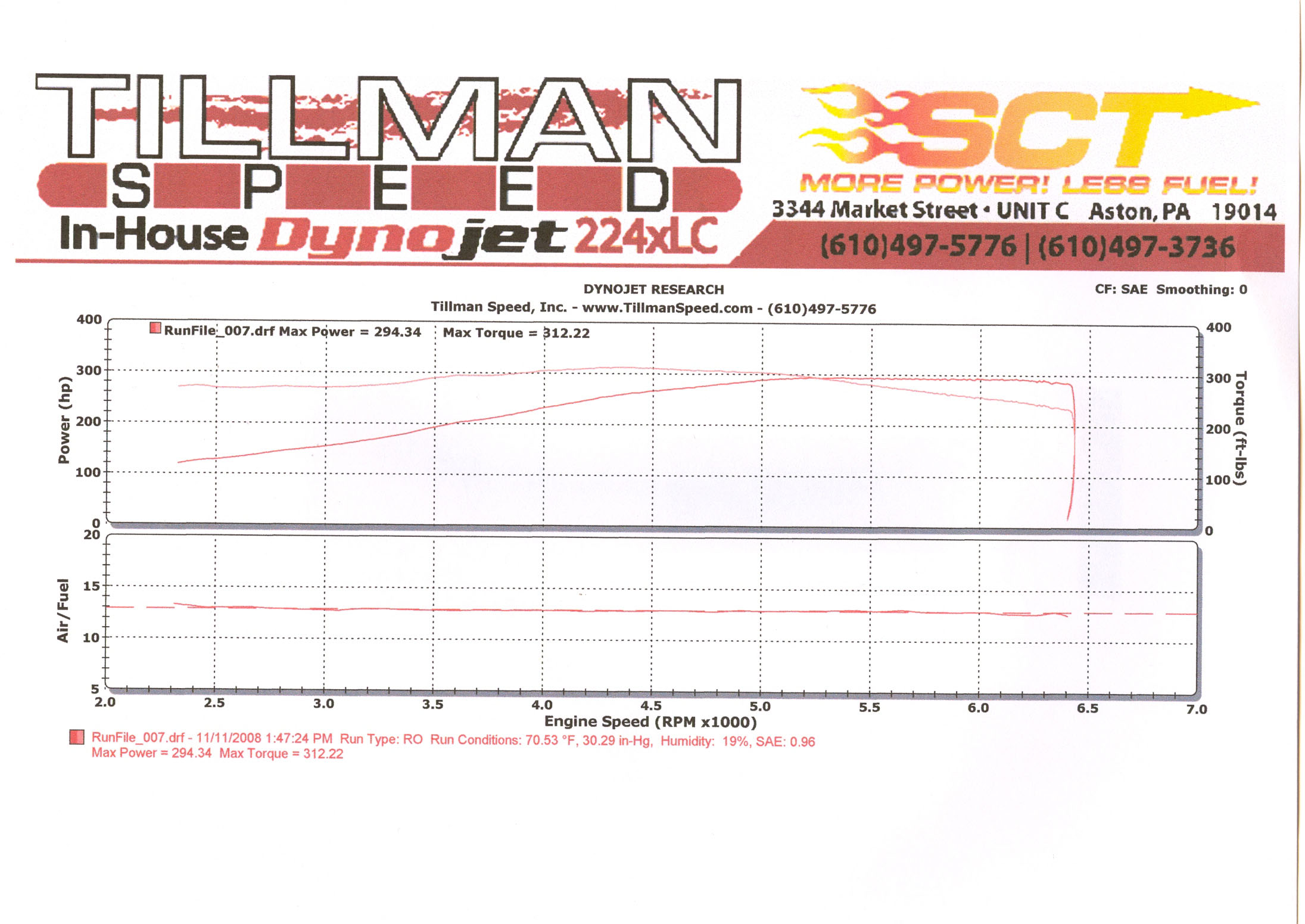 2008  Ford Mustang GT Dyno Graph