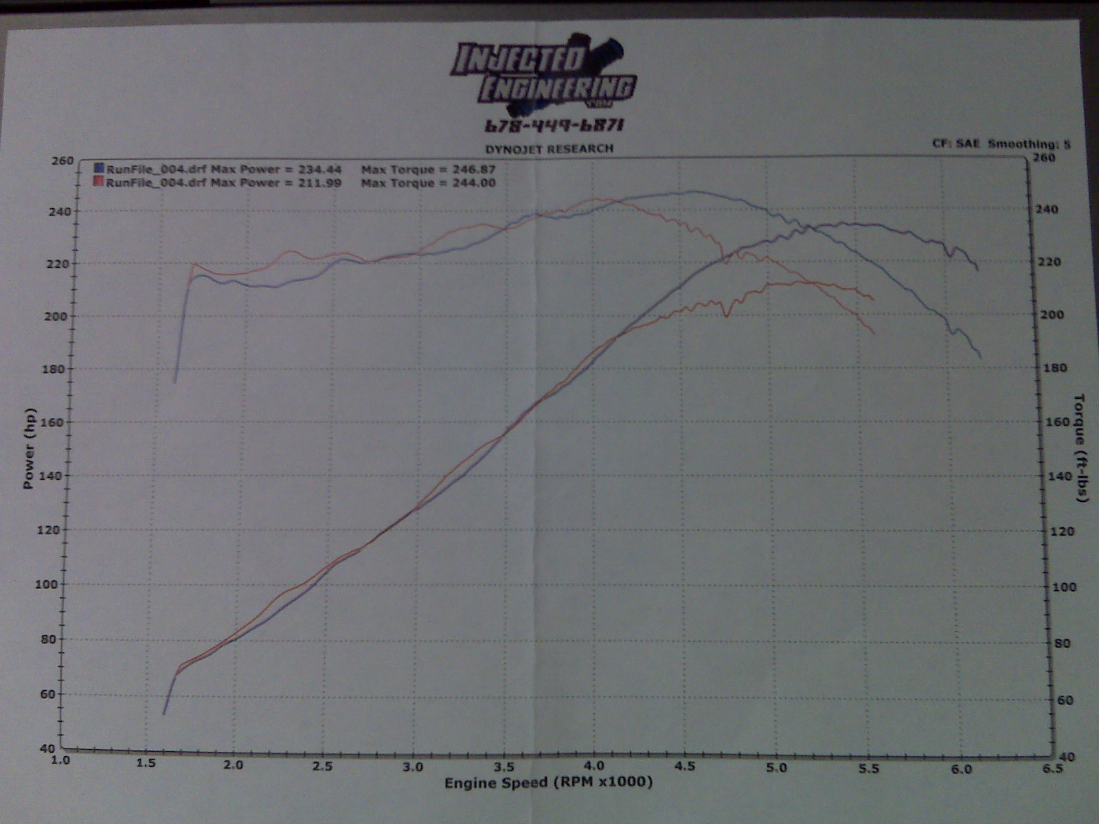 2001  Ford Crown Victoria P71 Dyno Graph