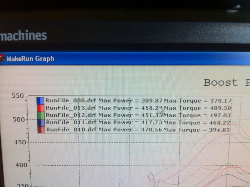 2005  Chrysler Crossfire SRT-6 Dyno Graph