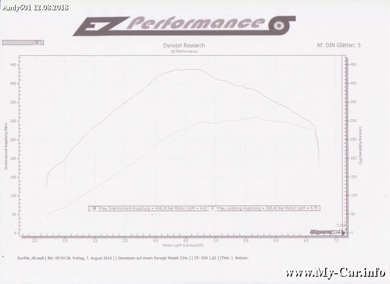 1989 Withe Opel Kadett GSI Turbo Dyno Graph
