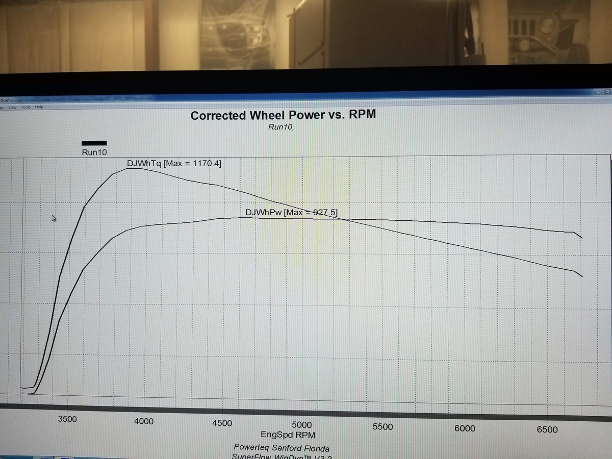 2007 Charcoal Wrap Dodge Charger SRT8 Dyno Graph