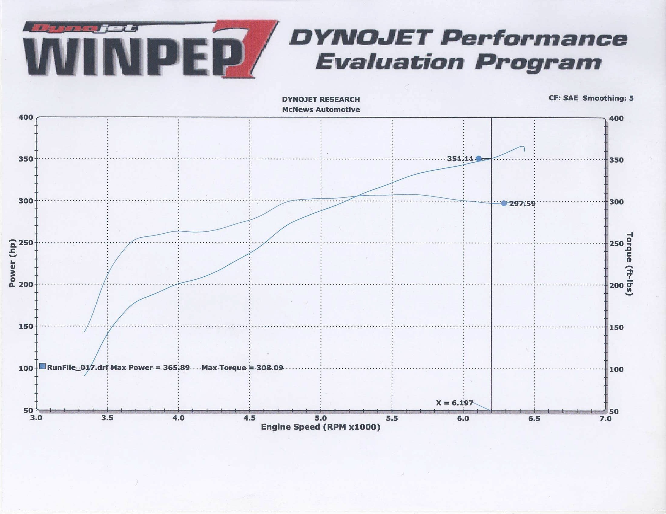 2005  Ford Mustang GT Dyno Graph