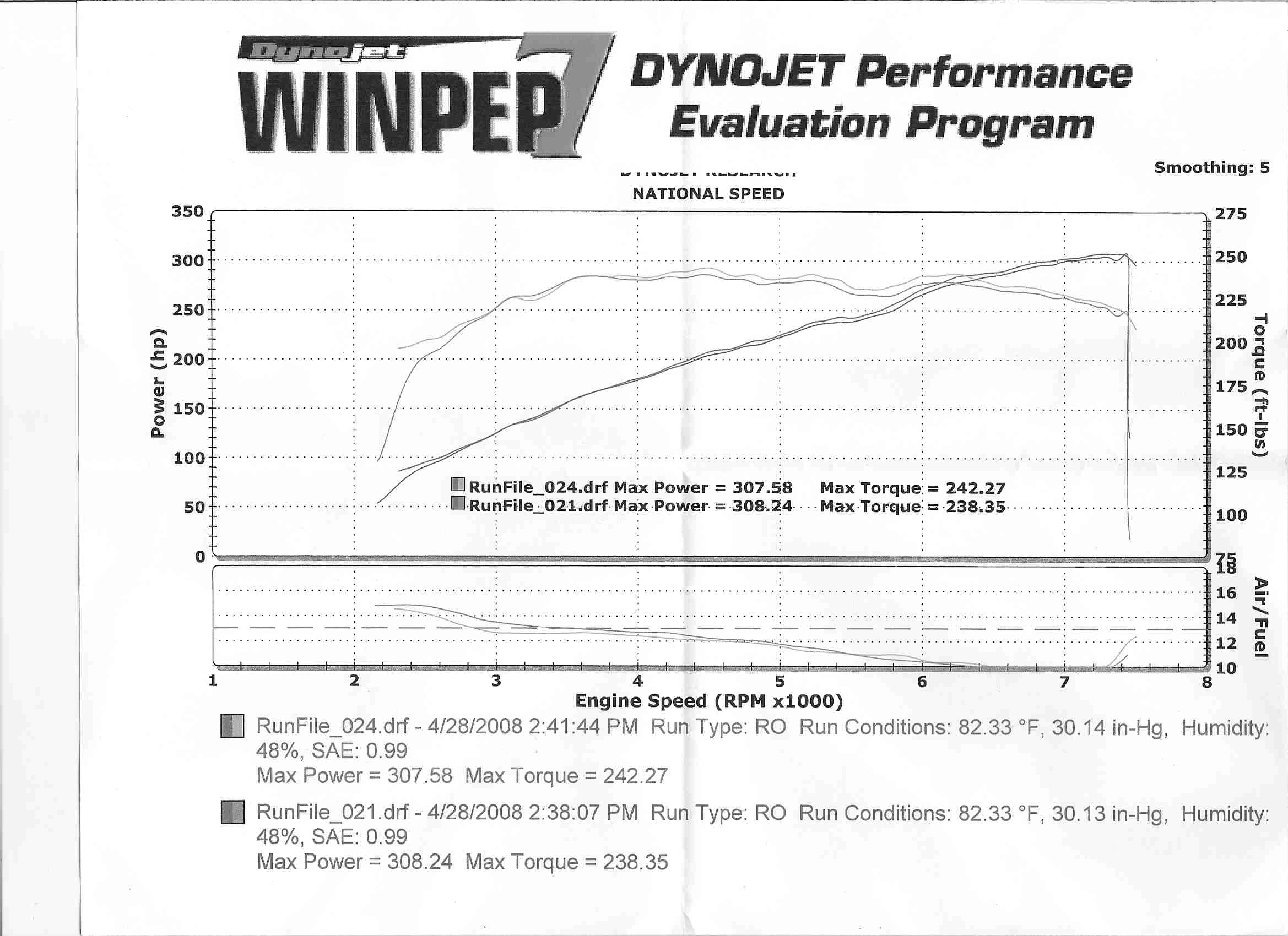 2007  Aston Martin AMV8 Manual Dyno Graph