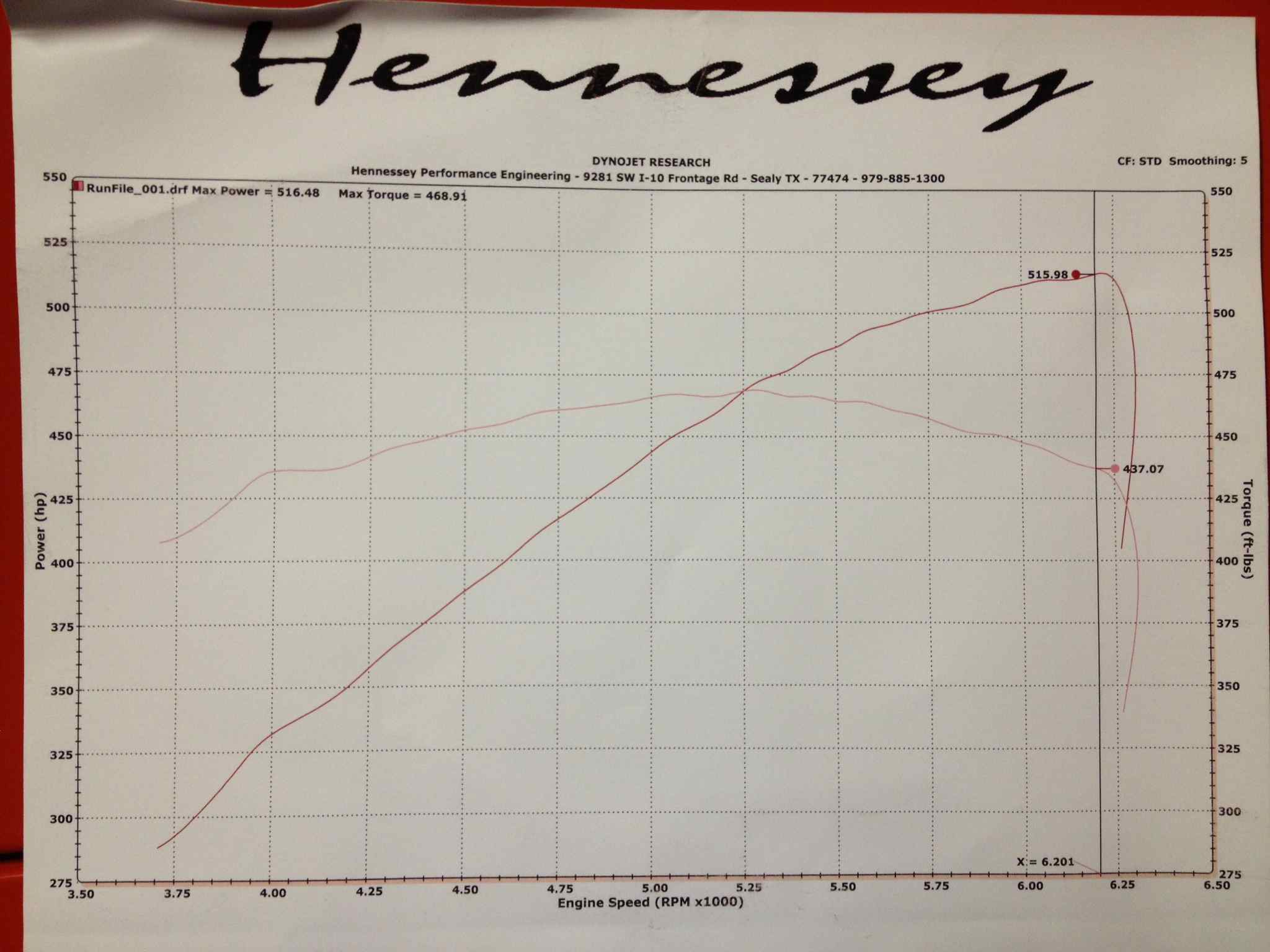 2008 Orange Dodge Challenger SRT8 Hennessey 620 Dyno Graph