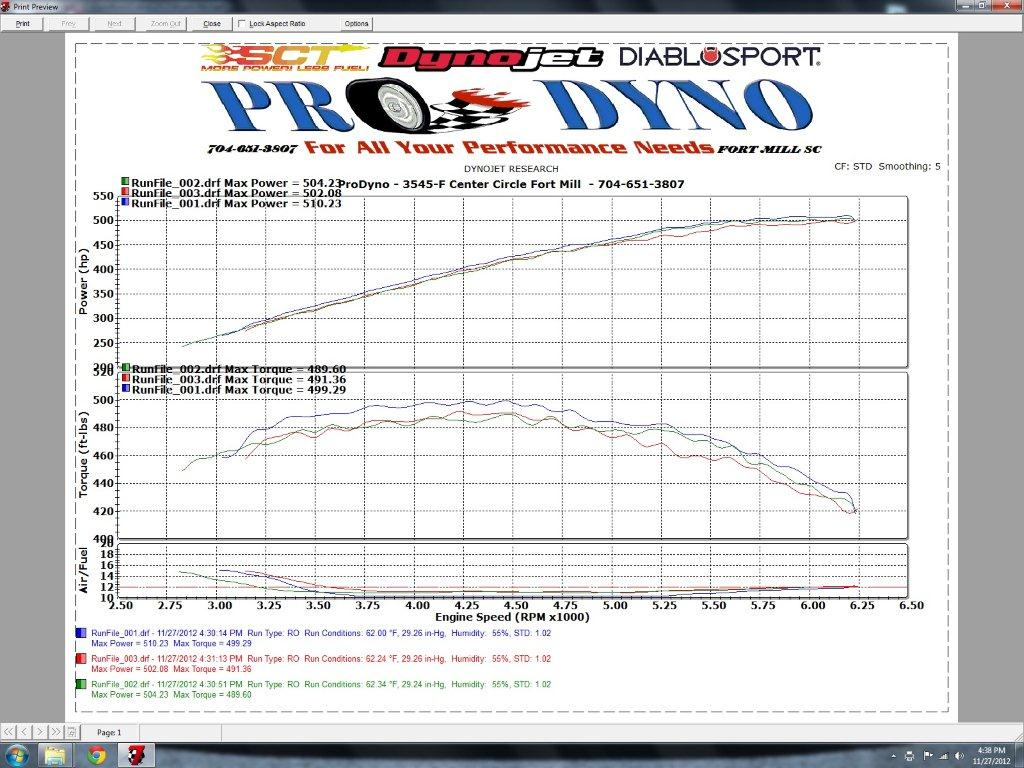 2012 Black Ford Mustang Shelby-GT500  Dyno Graph