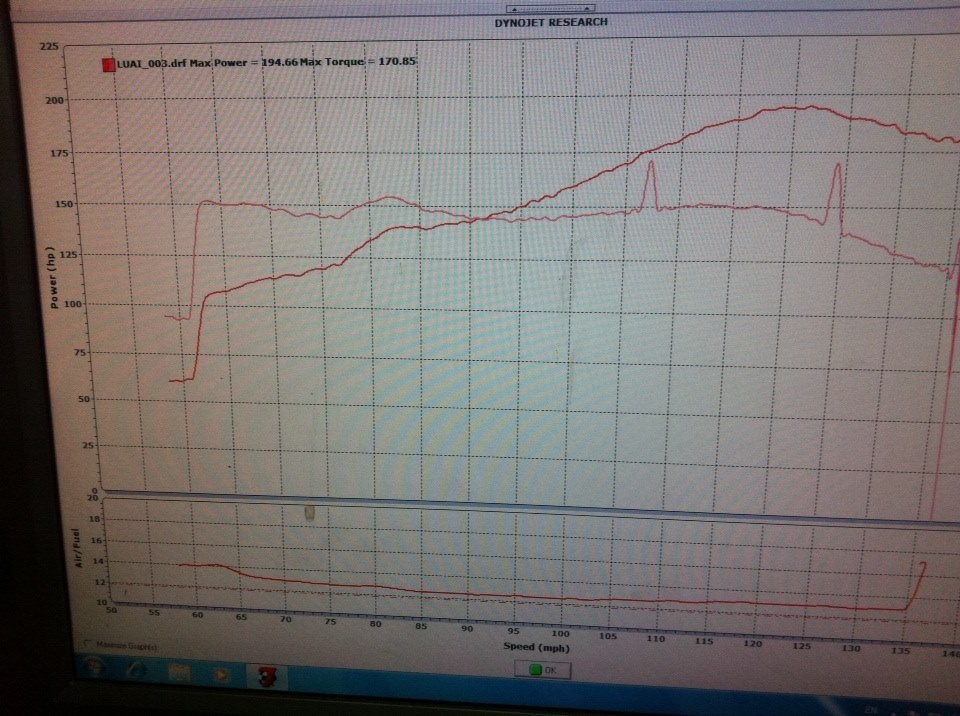 2013 White Scion FR-S Toyota GT86 Naturally Aspirated Dyno Graph