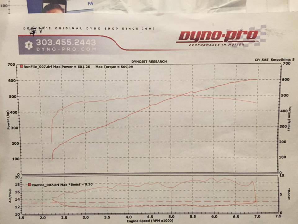 2017 Grabber Blue Ford Mustang GT Streetfighter TVS Dyno Graph