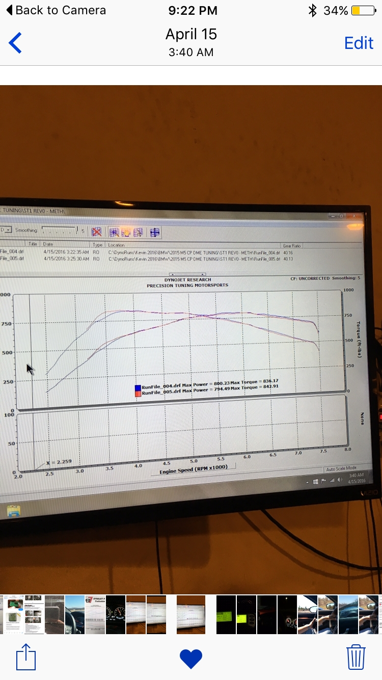 2015 Frozen Grey BMW M5 F10 Dyno Graph