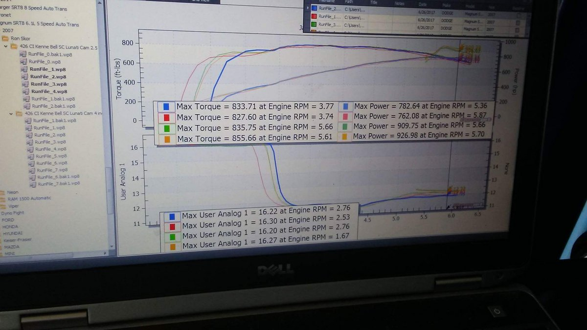2007 Black Dodge Magnum SRT8 Dyno Graph