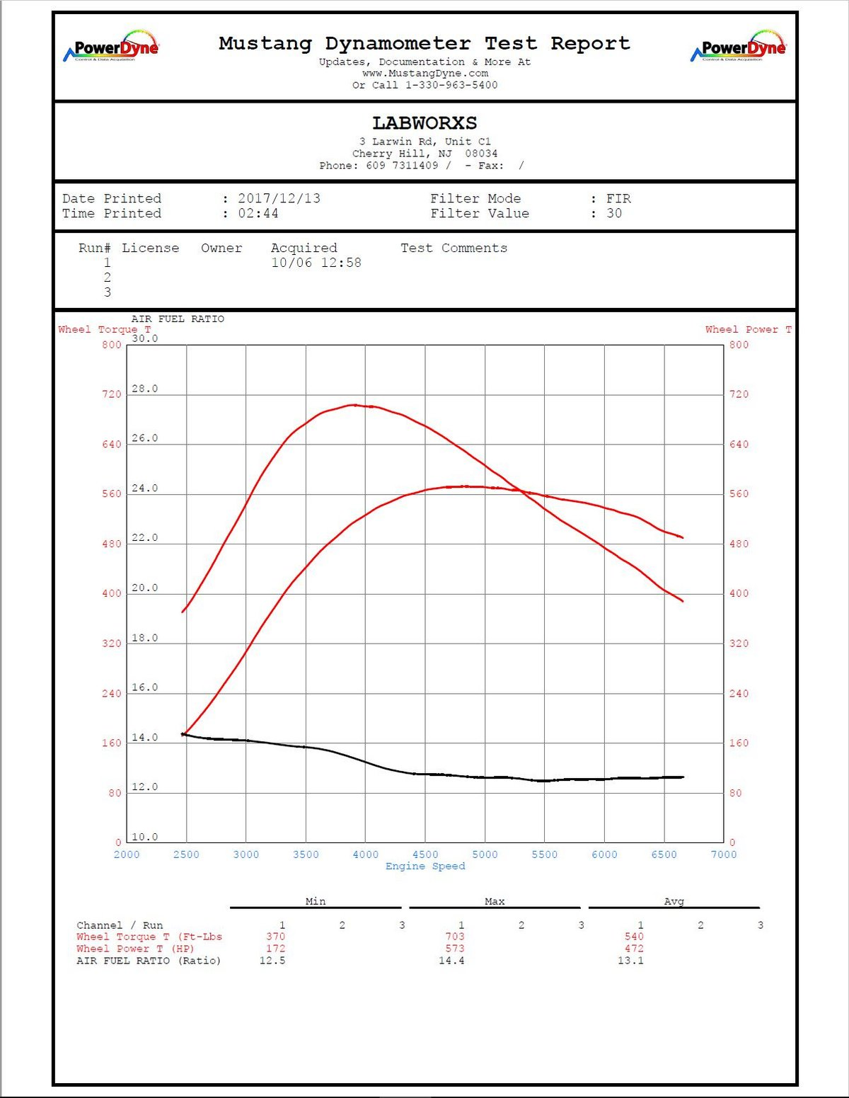 2017  Mercedes-Benz AMG  Dyno Graph