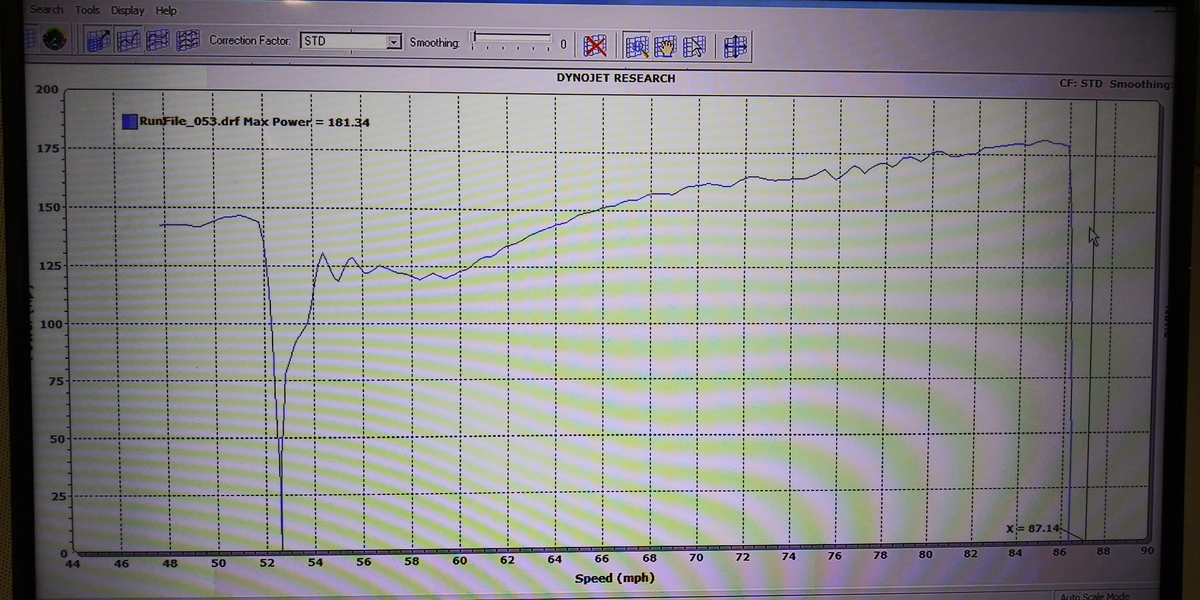 2003 Silver Ford Focus Quicksilver. 2.0R zetec ALL MOTOR KING😉 Dyno Graph