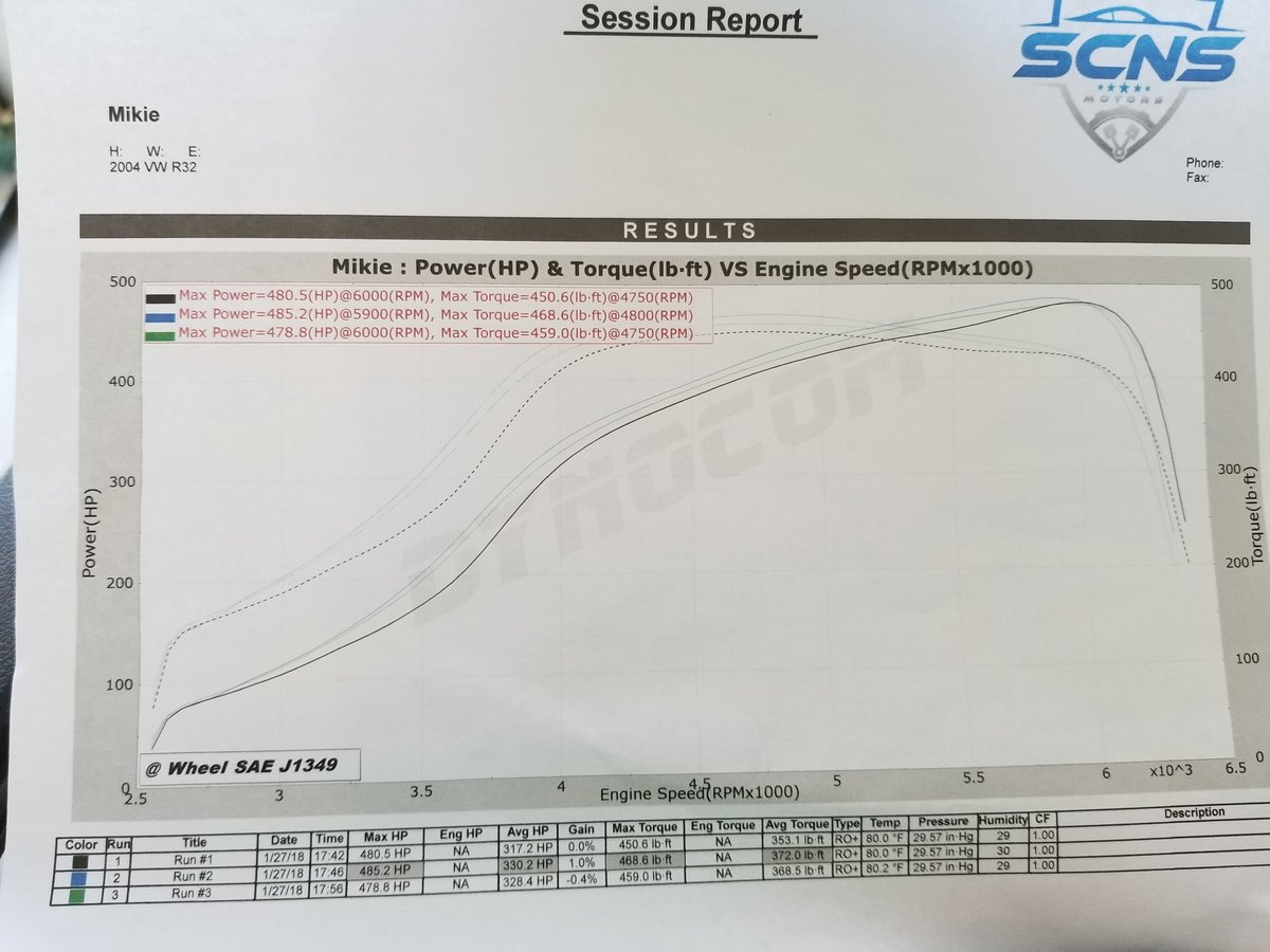 2004 Black magic Volkswagen Golf R32  Dyno Graph