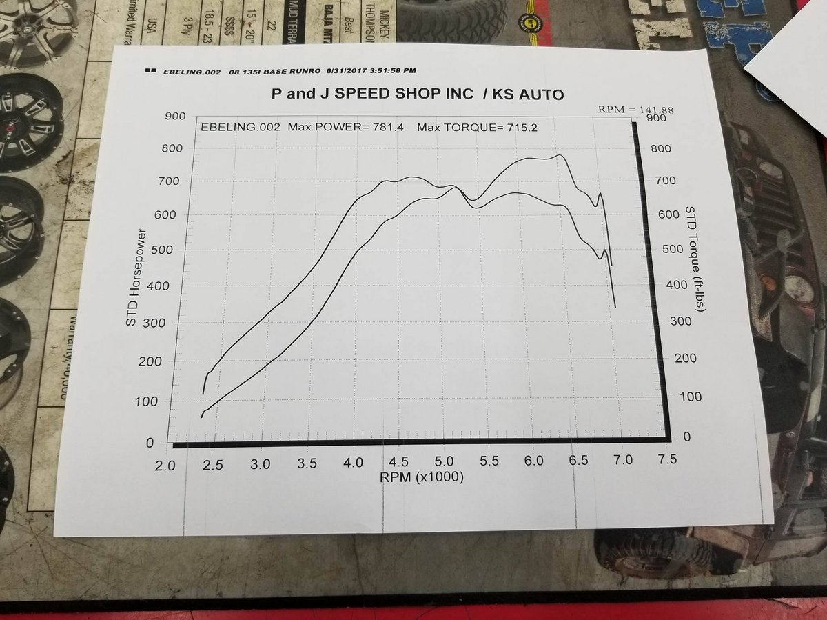 2008 Black BMW 135i M Sport Dyno Graph