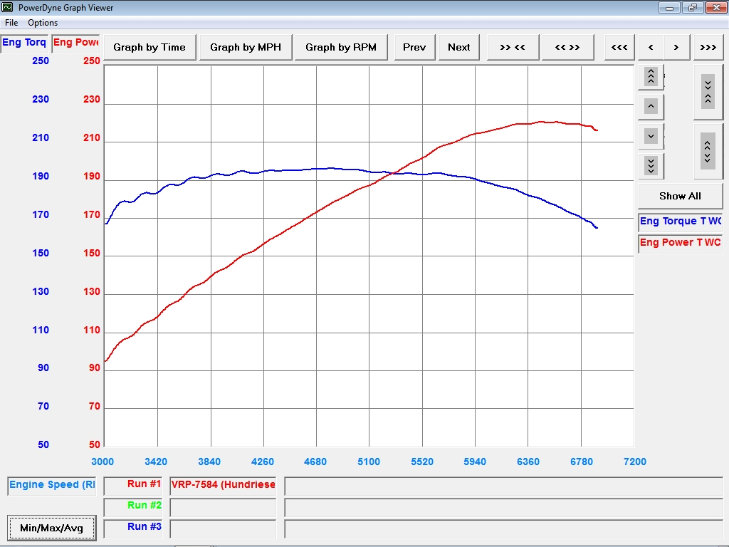 2003 Silver Infiniti FX35 All Wheel Drive Dyno Graph
