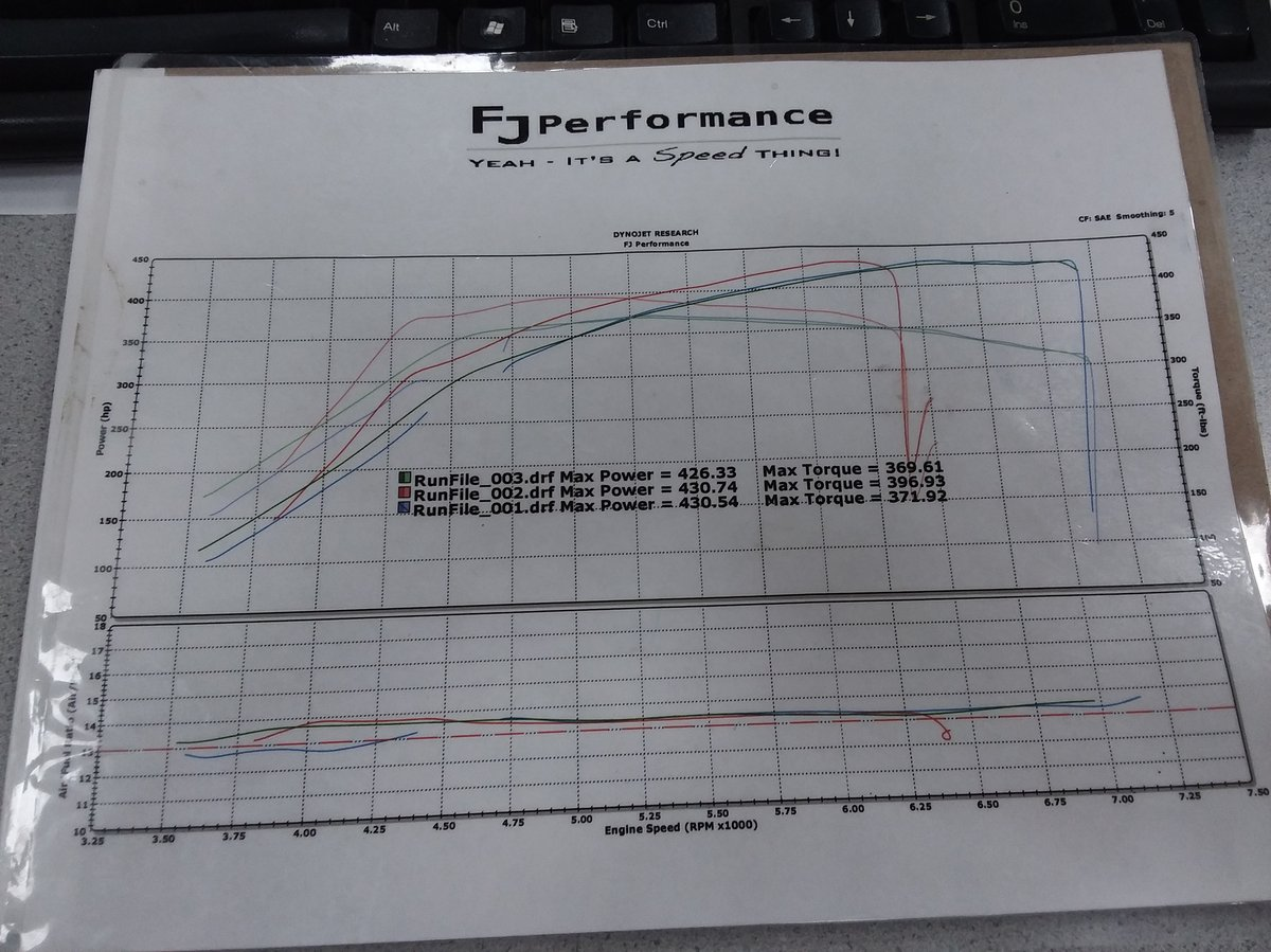 2008 Victory Red  Chevrolet Cobalt SS Dyno Graph
