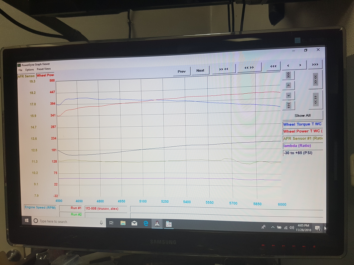 2008  Jaguar XKR Convertible Dyno Graph