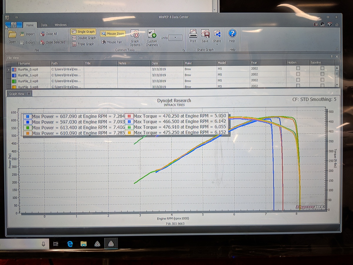2002 Stering grey metallic BMW M5 e39 Dyno Graph