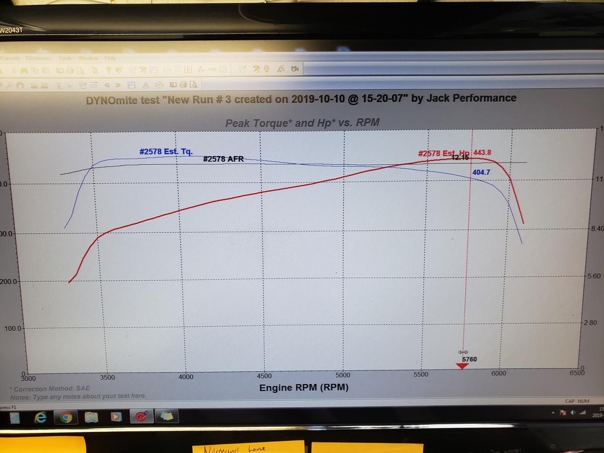 2014 White Dodge Charger SRT8 Super Bee Dyno Graph