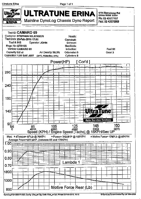 1969 red Chevrolet Camaro COUPE V8 Dyno Graph