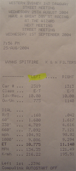 1999  BMW M Coupe  Timeslip Scan